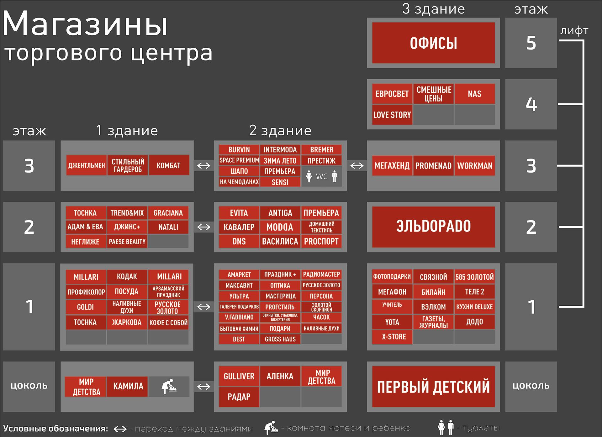 Схема торгового центра Метро